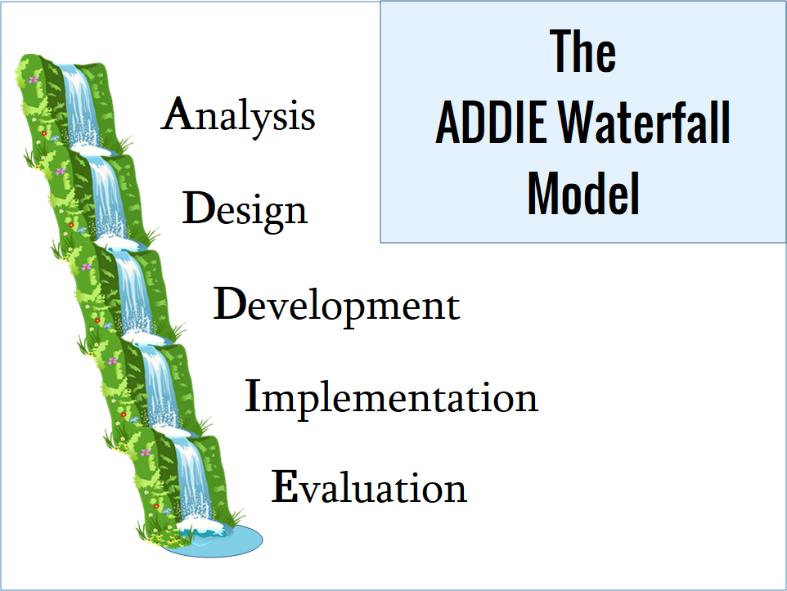 Instructional Design And Addie An Overview Matc Group Inc